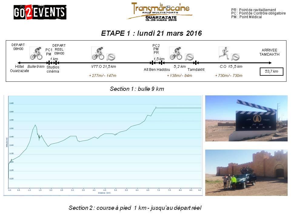 Transmarocaine 2016 - étape 1 - GO2VENTS