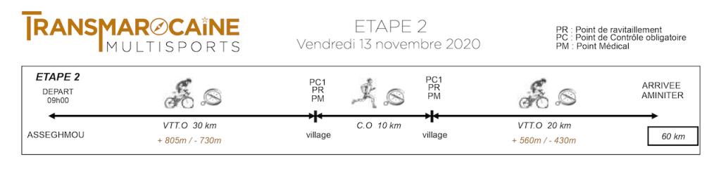 Transmarocaine multisports 2020-Etape 2- GO2EVENTS