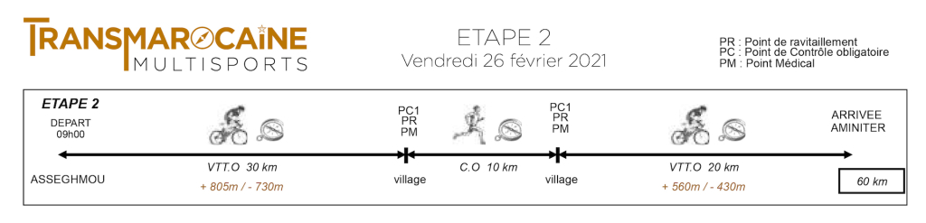 Transmarocaine multisports 2020 - Etape 2- GO2EVENTS
