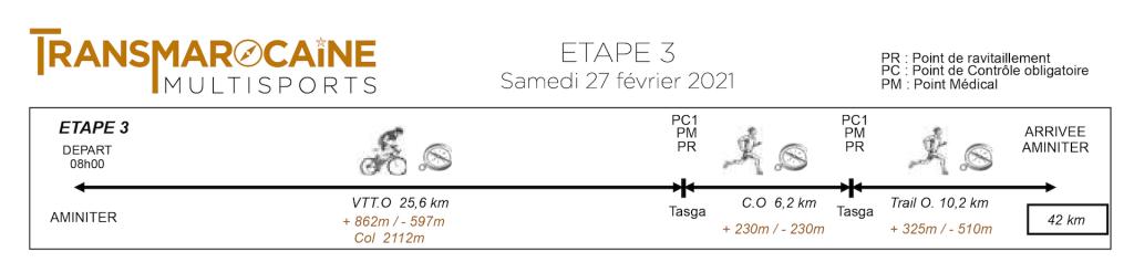 Transmarocaine multisports 2020-Etape 3- GO2EVENTS