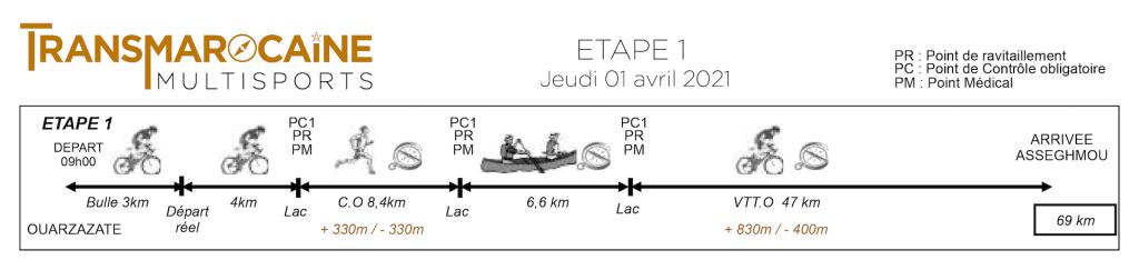 Transmarocaine multisports 2020 - Etape 1- GO2EVENTS