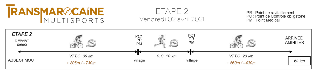 Transmarocaine multisports 2020 - Etape 2 - GO2EVENTS