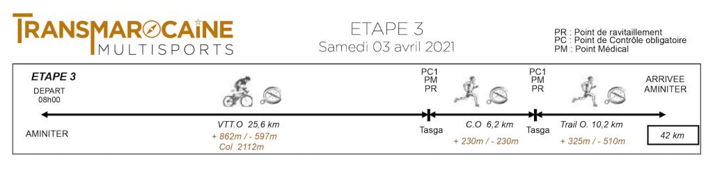 Transmarocaine multisports 2020 - Etape3 - GO2EVENTS