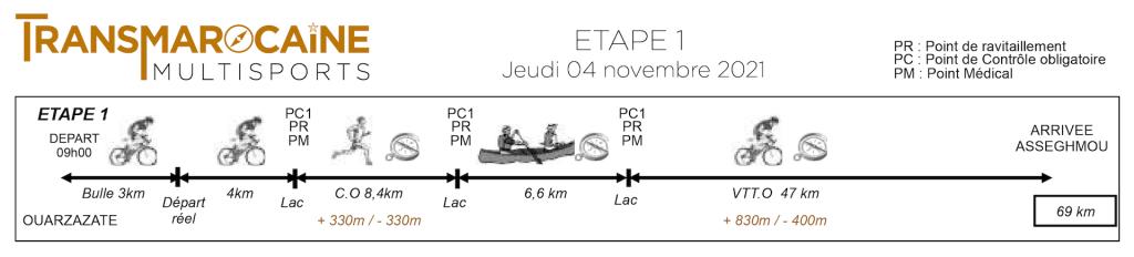 Transmarocaine multisports 2021 - Etape 1 - GO2EVENTS