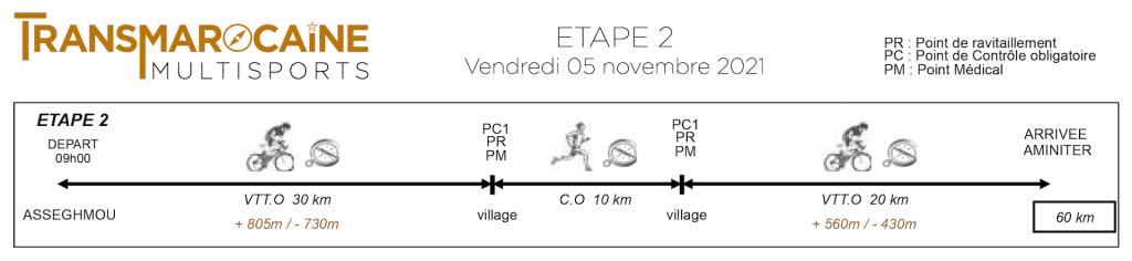 Transmarocaine multisports 2021 - Etape 2 - GO2EVENTS