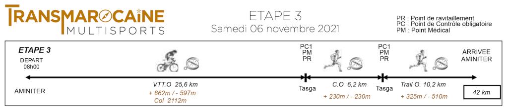 Transmarocaine multisports 2021 - Etape 3 - GO2EVENTS